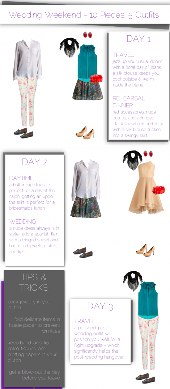 wedding packing list