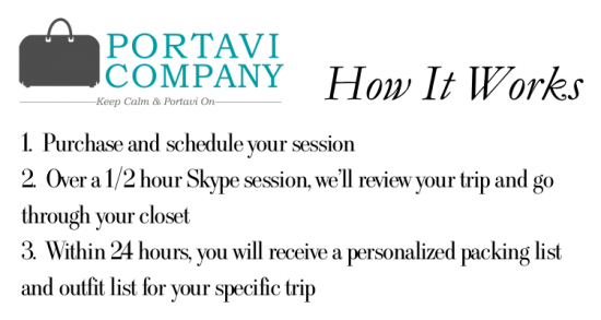 portavi-how-it-works