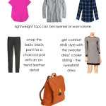 Fall 2013 Travel Style Guide