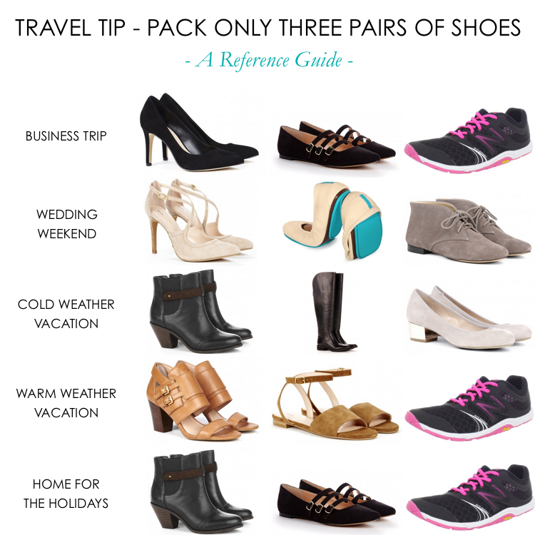 Travel Tip - The 3 Pairs of Shoes Rule