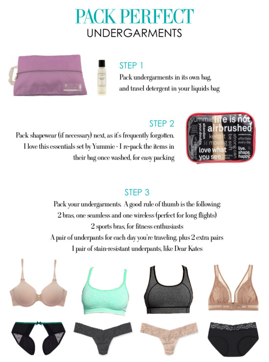 Packing Tips Underwear