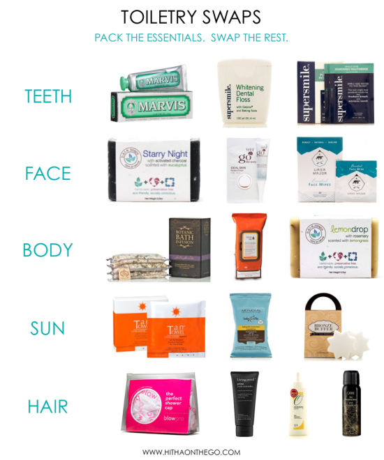 toiletry swaps