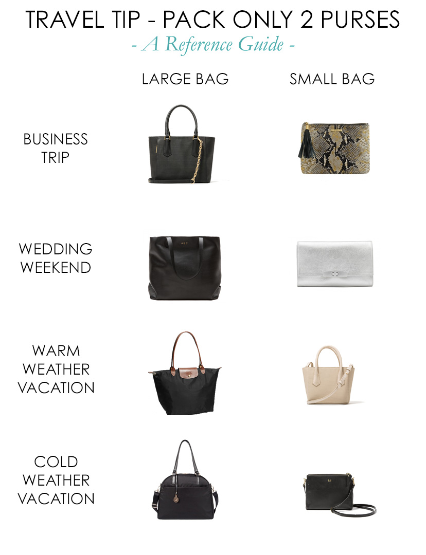 27a3a8e029 Travel Tip - 2 Purses for Any Trip - Hitha On The Go