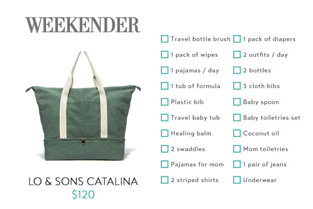 Packing For Babies Weekender