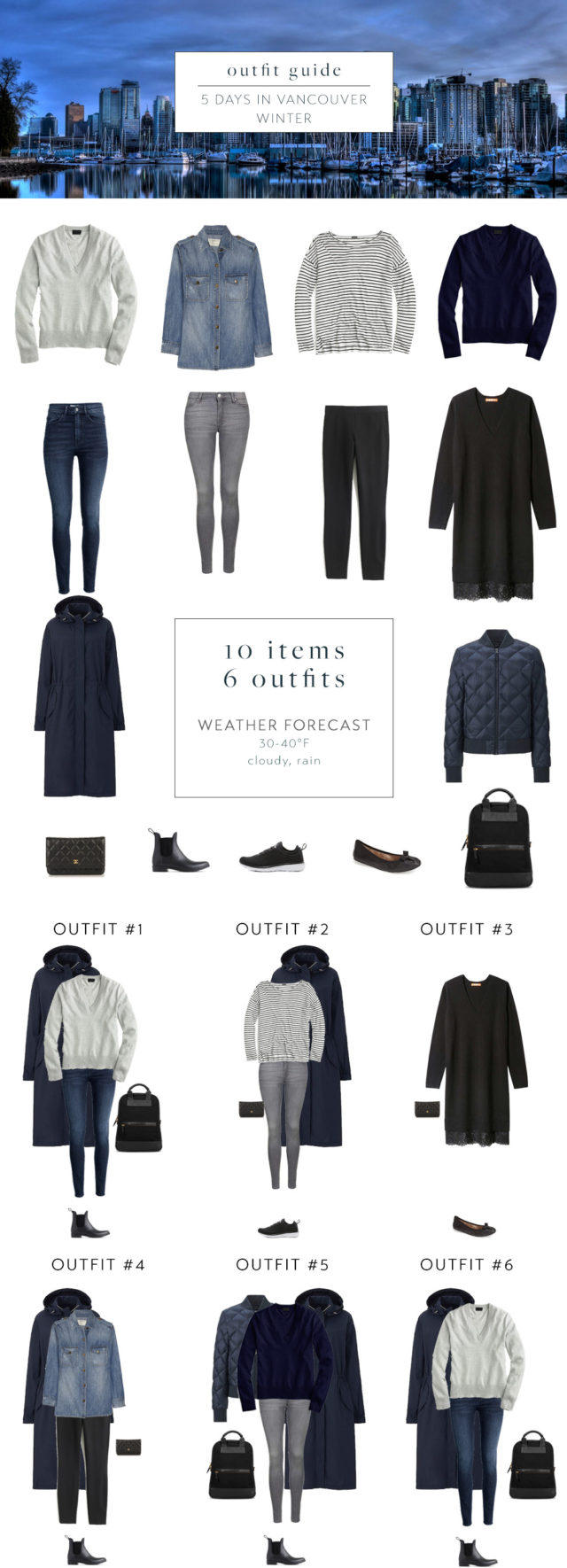 What To Pack And Wear For A Winter Trip To Vancouver, Canada